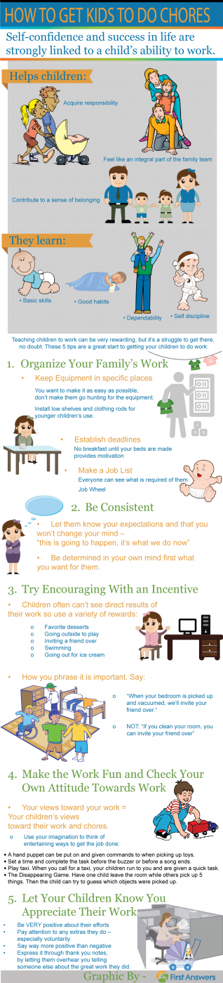 Infographic: How to Get Kids to do Chores & Develop Good Work Habits