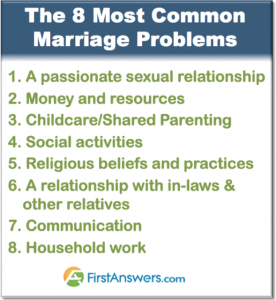 Positive Emotional Methods—SHARING— Solve the 8 Most Common Marriage Problems